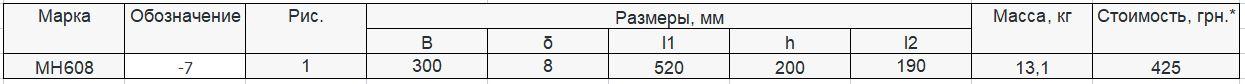 Прайс закладной детали МН-608 компании InoxMetal