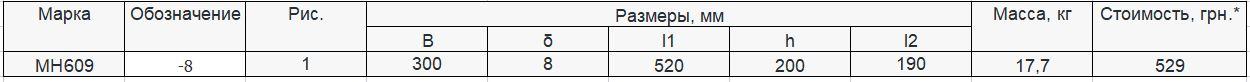 Прайс закладной детали МН-609 компании InoxMetal