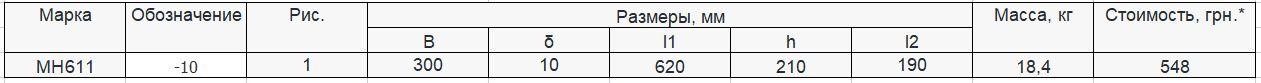 Прайс закладной детали МН-611 компании InoxMetal