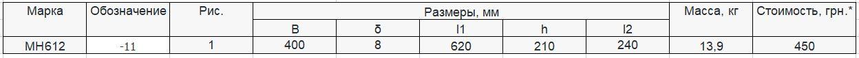Прайс закладной детали МН-612 компании InoxMetal