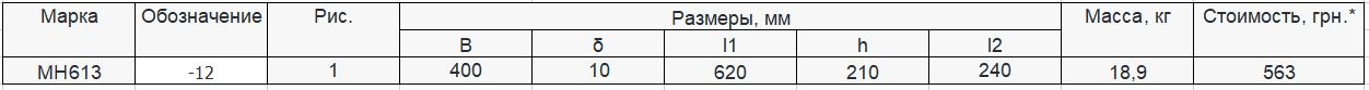 Прайс закладной детали МН-613 компании InoxMetal