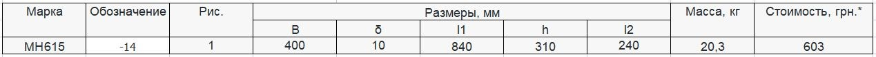 Прайс закладной детали МН-615 компании InoxMetal