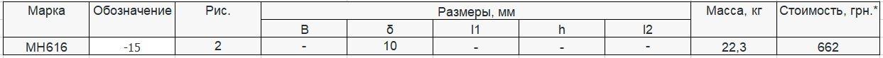 Прайс закладной детали МН-616 компании InoxMetal