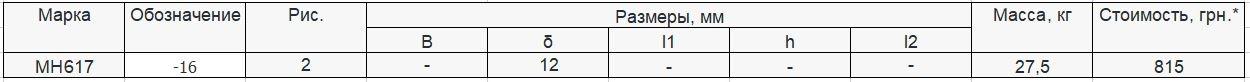 Прайс закладной детали МН-617 компании InoxMetal