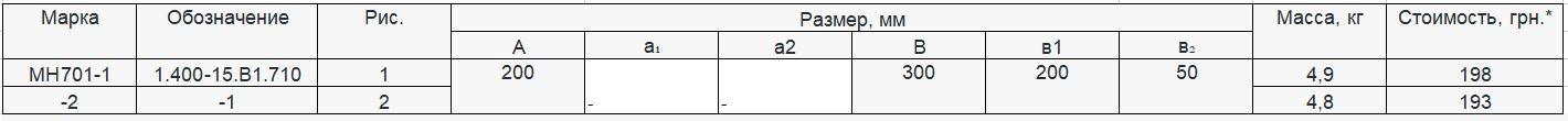 Прайс закладной детали МН-701 компании InoxMetal