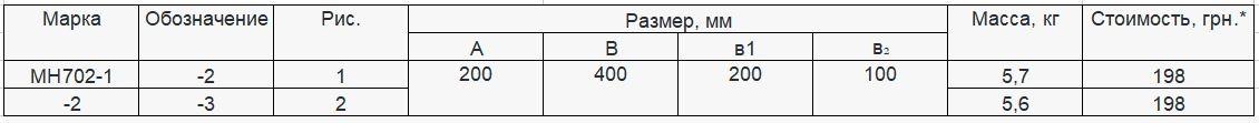 Прайс закладной детали МН-702 компании InoxMetal