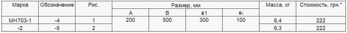 Прайс закладной детали МН-703 компании InoxMetal