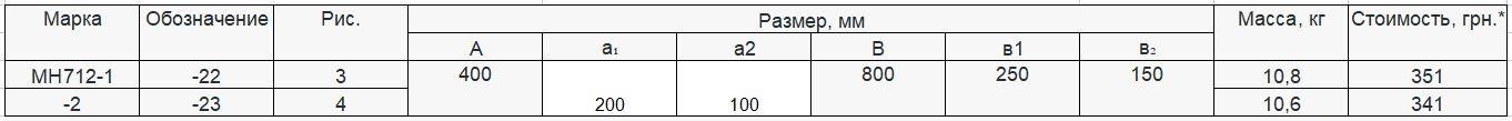 Прайс закладной детали МН-712 компании InoxMetal