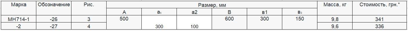 Прайс закладной детали МН-714 компании InoxMetal