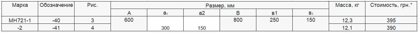 Прайс закладной детали МН-721 компании InoxMetal