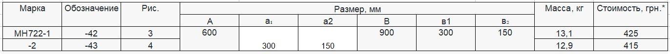 Прайс закладной детали МН-722 компании InoxMetal