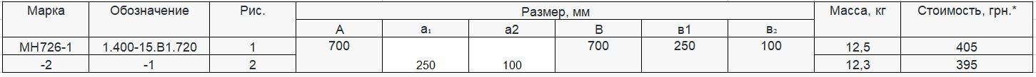 Прайс закладной детали МН-726 компании InoxMetal