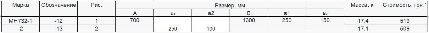Прайс закладной детали МН-732 компании InoxMetal