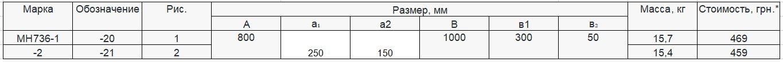 Прайс закладной детали МН-736 компании InoxMetal