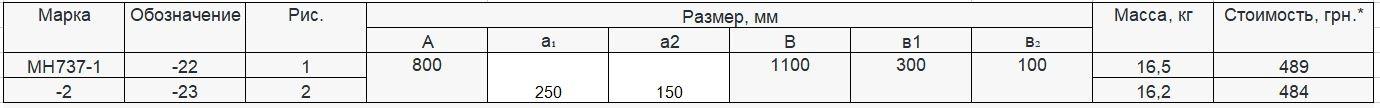 Прайс закладной детали МН-737 компании InoxMetal