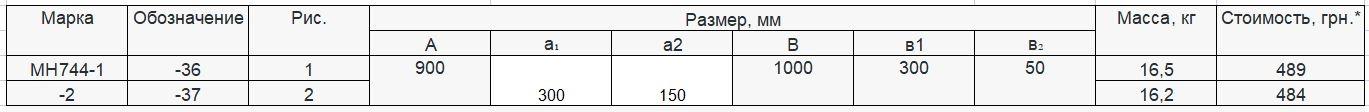 Прайс закладной детали МН-744 компании InoxMetal