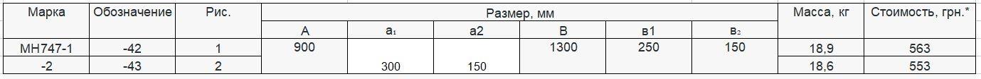 Прайс закладной детали МН-747 компании InoxMetal