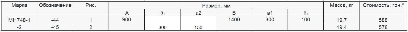 Прайс закладной детали МН-748 компании InoxMetal