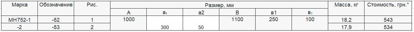 Прайс закладной детали МН-752 компании InoxMetal