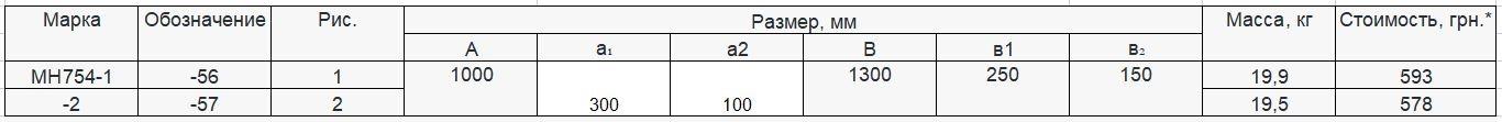 Прайс закладной детали МН-754 компании InoxMetal