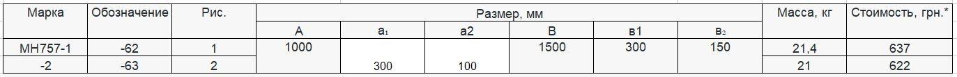 Прайс закладной детали МН-757 компании InoxMetal