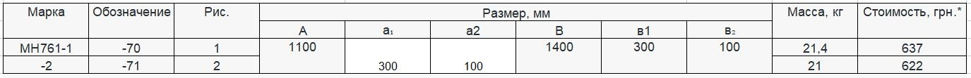 Прайс закладной детали МН-761 компании InoxMetal