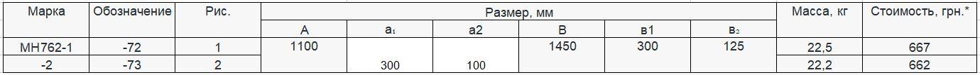 Прайс закладной детали МН-762 компании InoxMetal