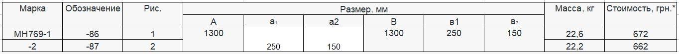 Прайс закладной детали МН-769 компании InoxMetal