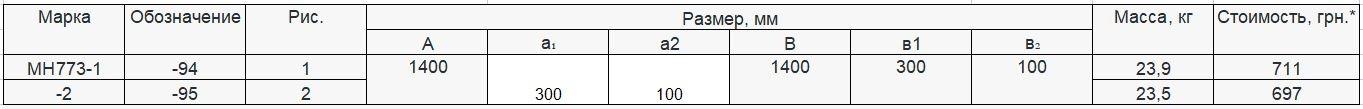 Прайс закладной детали МН-773 компании InoxMetal