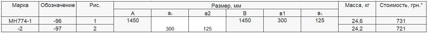 Прайс закладной детали МН-774 компании InoxMetal