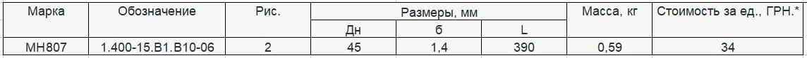 Прайс закладной детали МН-807 компании InoxMetal