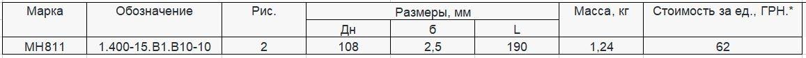 Прайс закладной детали МН-811 компании InoxMetal