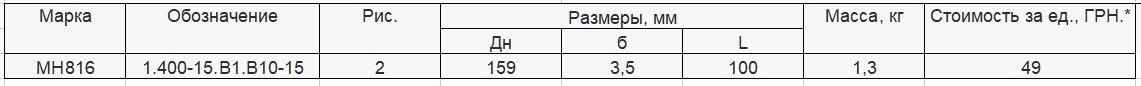 Прайс закладной детали МН-816 компании InoxMetal