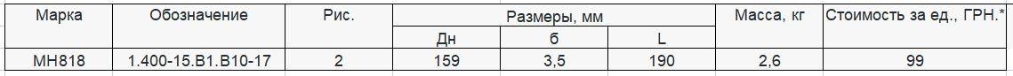 Прайс закладной детали МН-818 компании InoxMetal