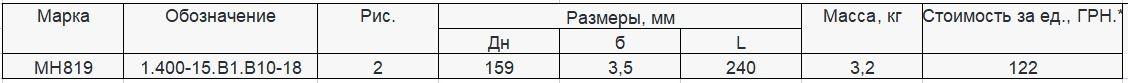 Прайс закладной детали МН-819 компании InoxMetal