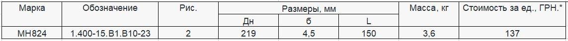 Прайс закладной детали МН-824 компании InoxMetal
