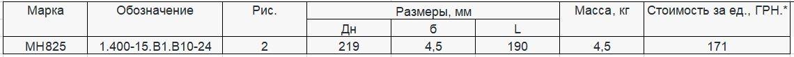 Прайс закладной детали МН-825 компании InoxMetal