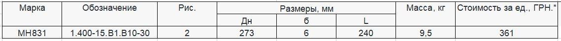 Прайс закладной детали МН-831 компании InoxMetal