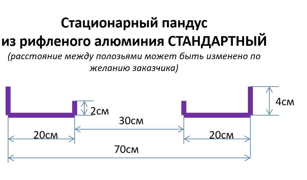 Схема стационарный пандус
