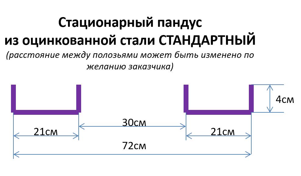 Стационарный пандус схема